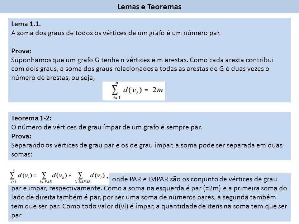 Lemas e Teoremas Lema 1.1. A soma dos graus de todos os vértices de um grafo é um número par. Prova: