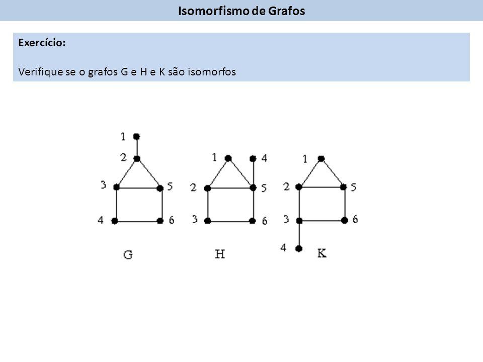 Isomorfismo de Grafos Exercício: