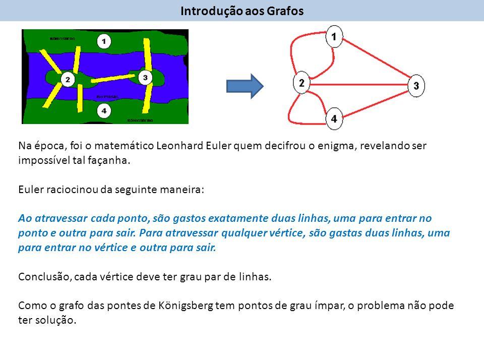 Introdução aos Grafos Na época, foi o matemático Leonhard Euler quem decifrou o enigma, revelando ser impossível tal façanha.