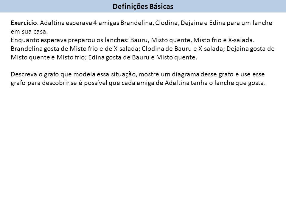 Definições Básicas Exercício. Adaltina esperava 4 amigas Brandelina, Clodina, Dejaina e Edina para um lanche em sua casa.