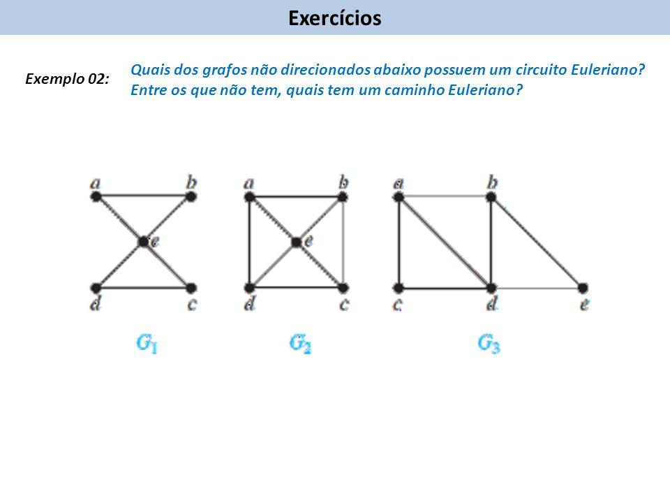 Exercícios Quais dos grafos não direcionados abaixo possuem um circuito Euleriano Entre os que não tem, quais tem um caminho Euleriano