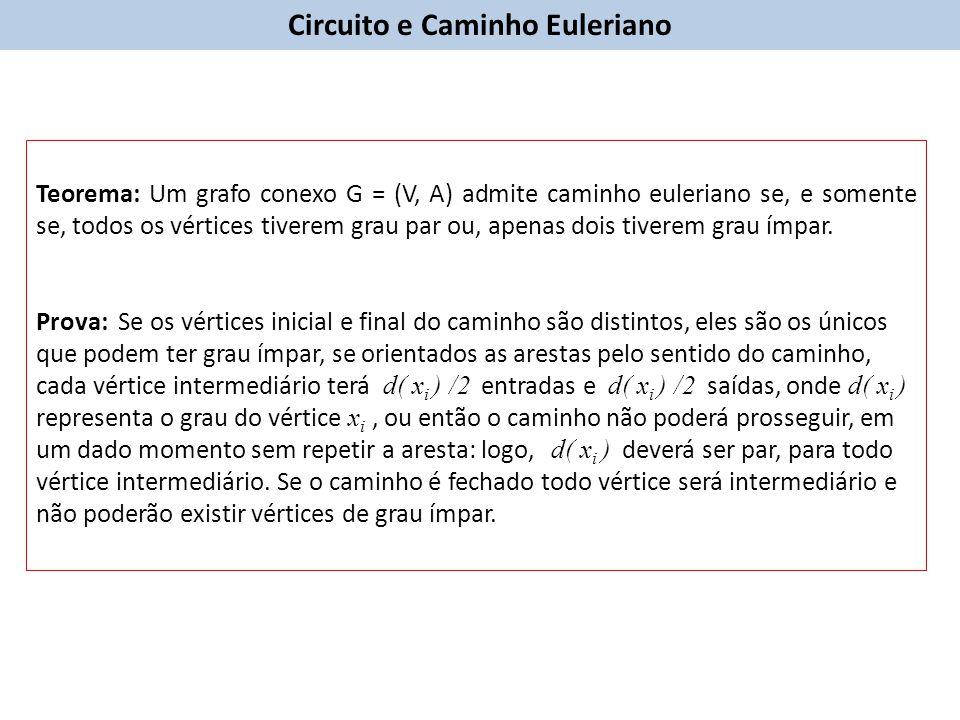 Circuito e Caminho Euleriano