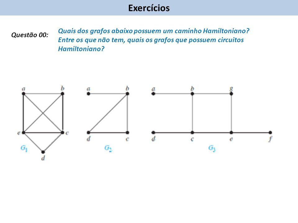 Exercícios Quais dos grafos abaixo possuem um caminho Hamiltoniano