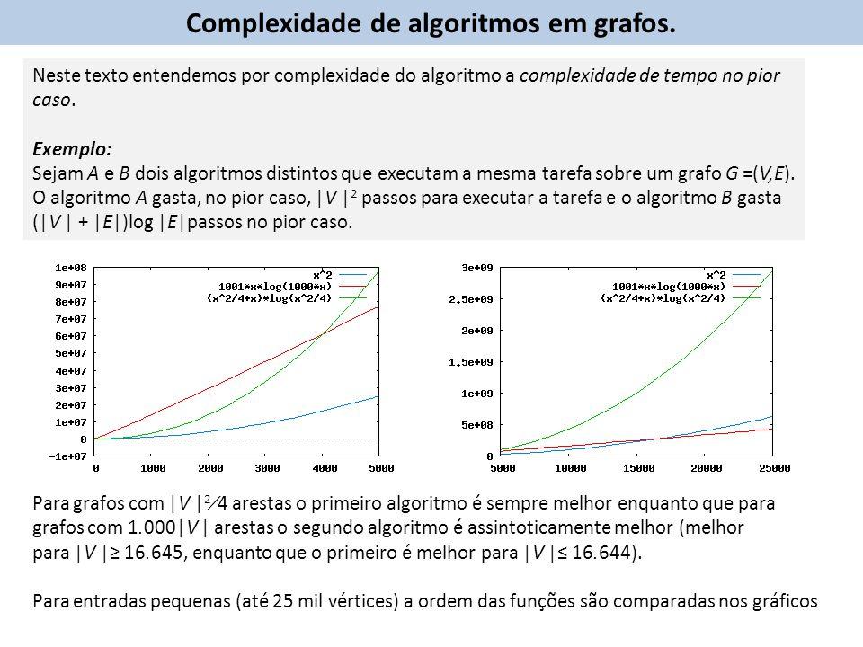 Complexidade de algoritmos em grafos.