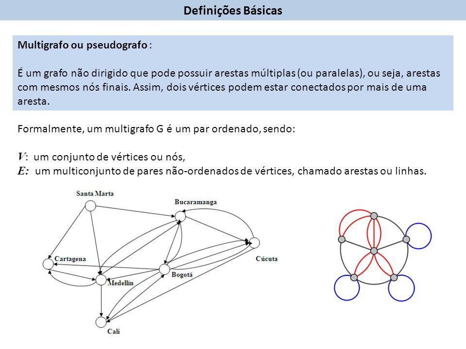 Definições Básicas Multigrafo ou pseudografo :