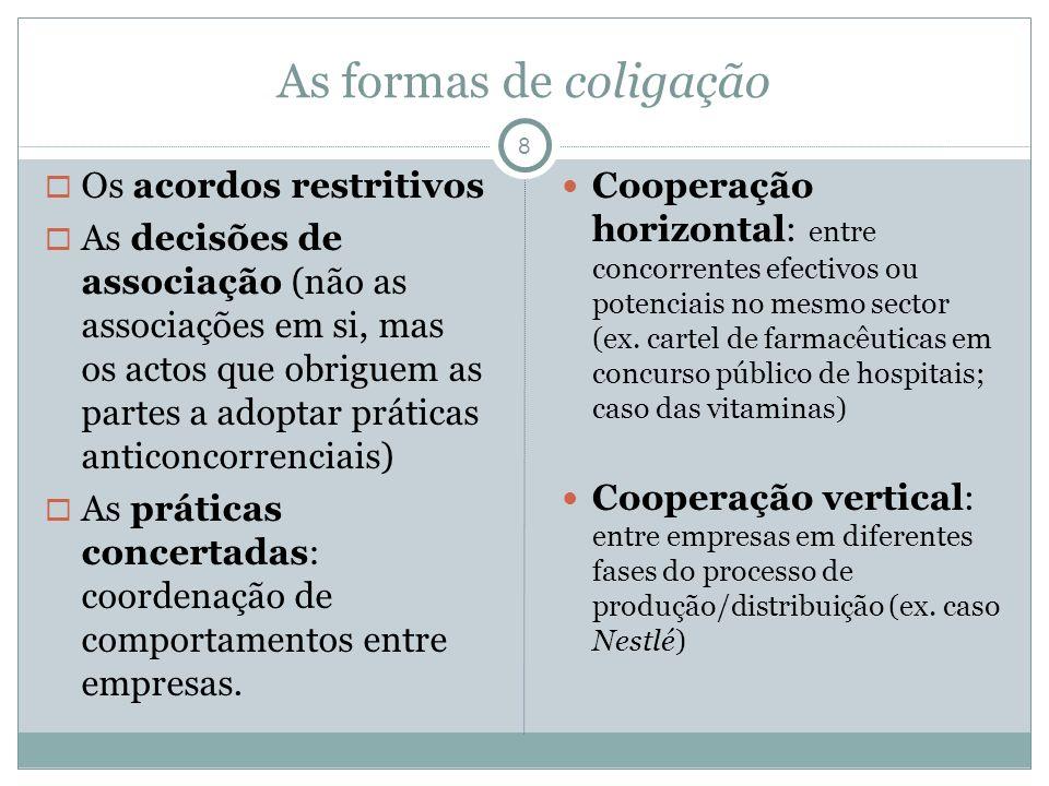 As formas de coligação Os acordos restritivos