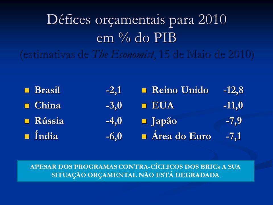 Défices orçamentais para 2010 em % do PIB (estimativas de The Economist, 15 de Maio de 2010)