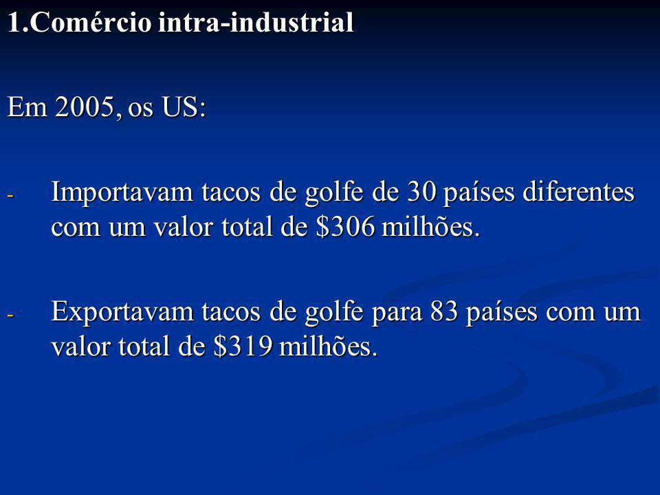1.Comércio intra-industrial
