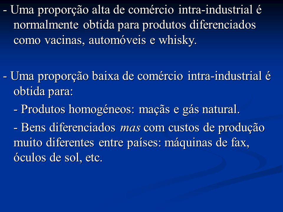 - Uma proporção alta de comércio intra-industrial é normalmente obtida para produtos diferenciados como vacinas, automóveis e whisky.