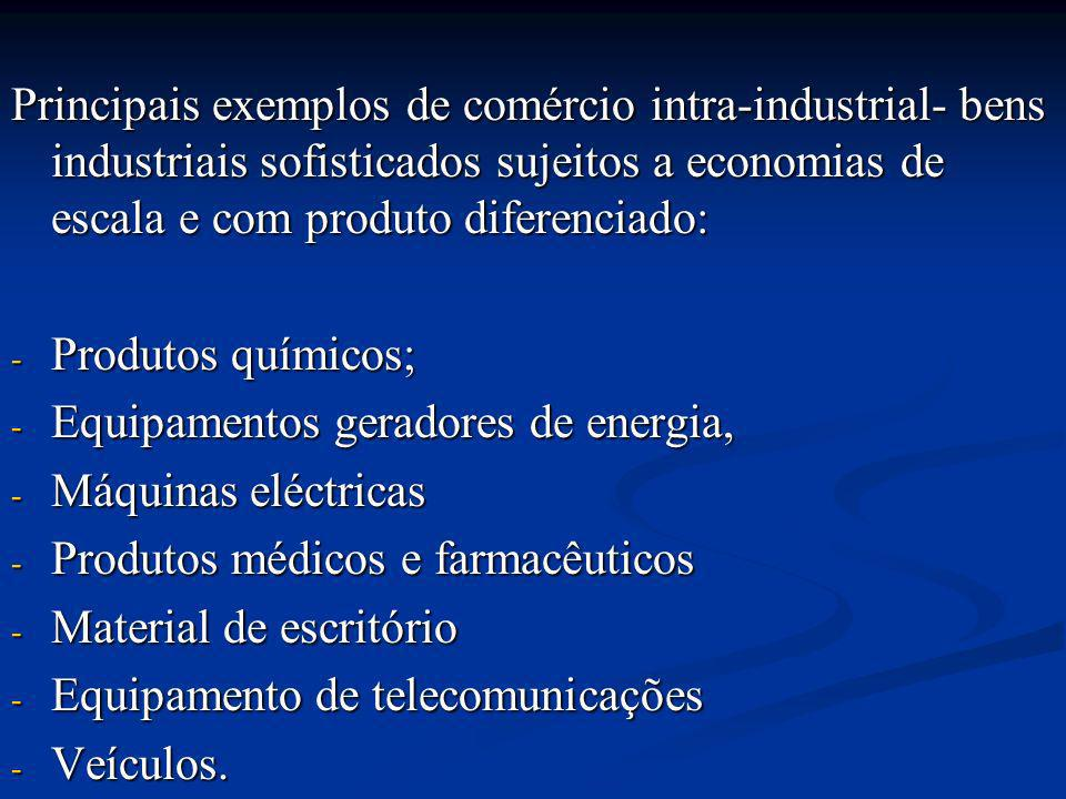 Principais exemplos de comércio intra-industrial- bens industriais sofisticados sujeitos a economias de escala e com produto diferenciado: