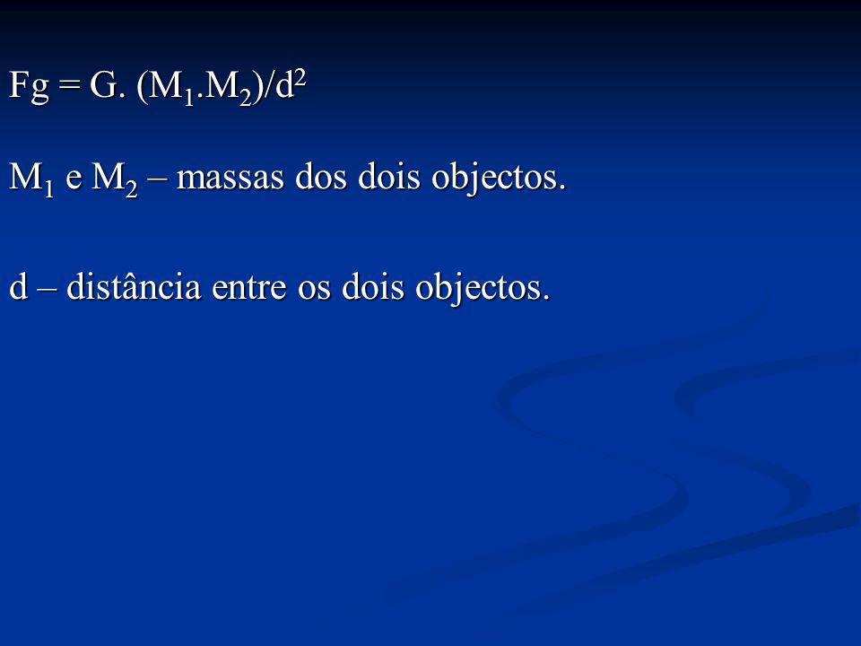 Fg = G. (M1.M2)/d2 M1 e M2 – massas dos dois objectos. d – distância entre os dois objectos.