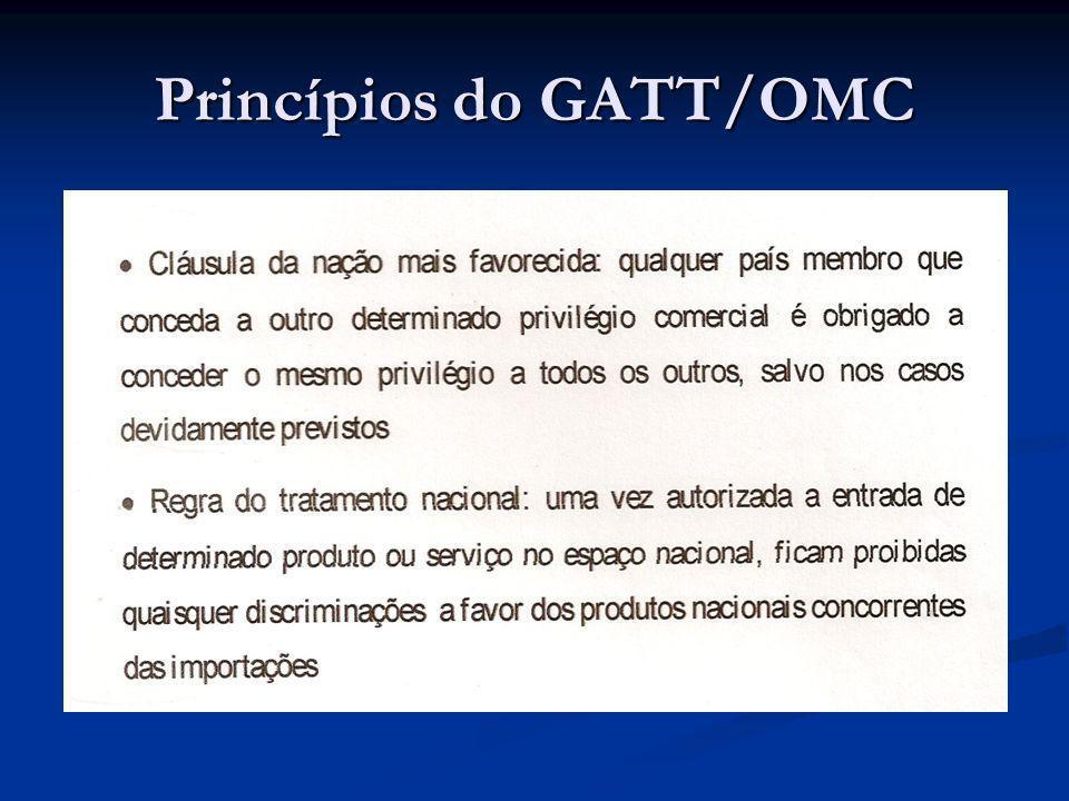 Princípios do GATT/OMC