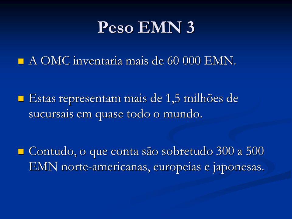 Peso EMN 3 A OMC inventaria mais de 60 000 EMN.