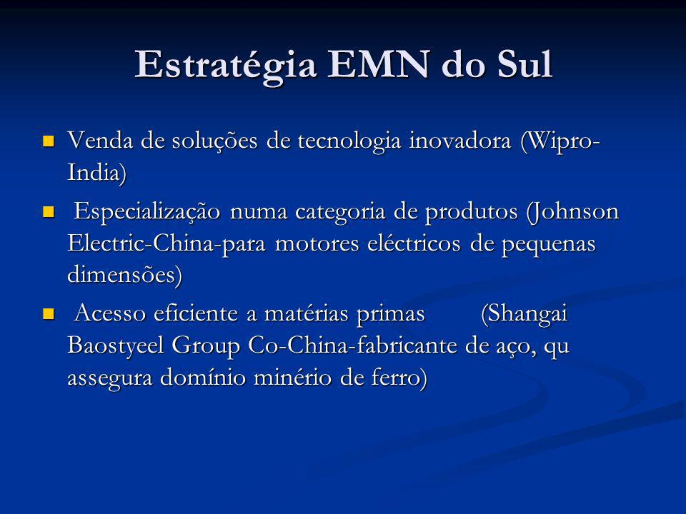 Estratégia EMN do Sul Venda de soluções de tecnologia inovadora (Wipro-India)