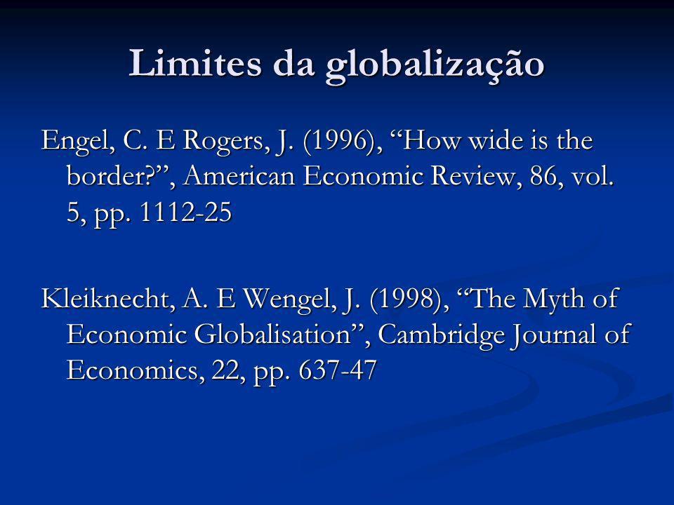 Limites da globalização