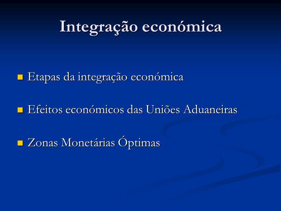 Integração económica Etapas da integração económica