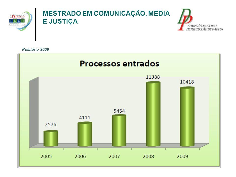 Relatório de Actividades 2009