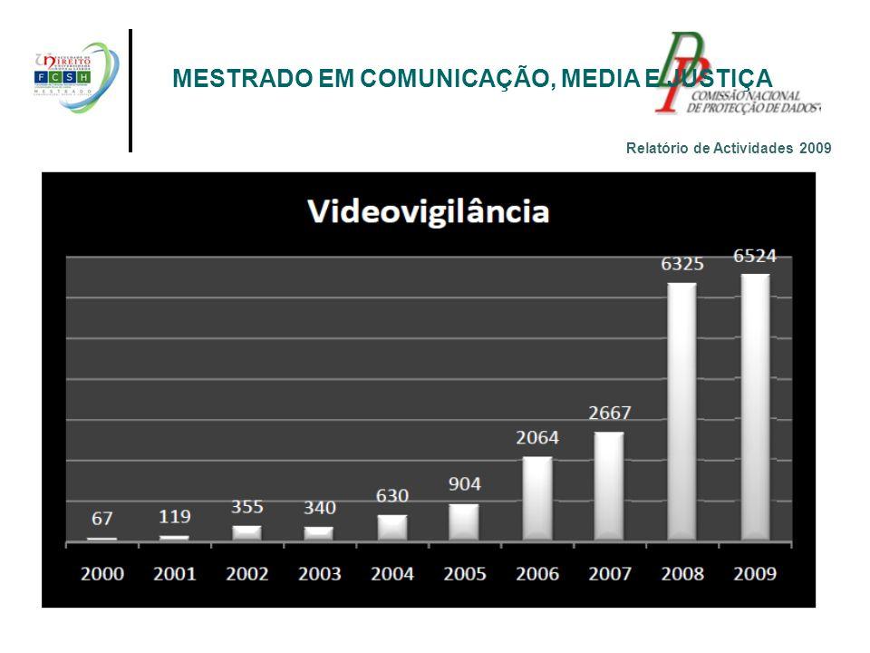 MESTRADO EM COMUNICAÇÃO, MEDIA E JUSTIÇA Relatório de Actividades 2009
