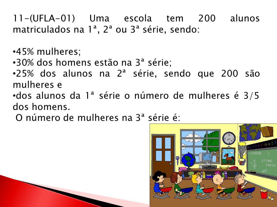 11-(UFLA-01) Uma escola tem 200 alunos matriculados na 1ª, 2ª ou 3ª série, sendo: