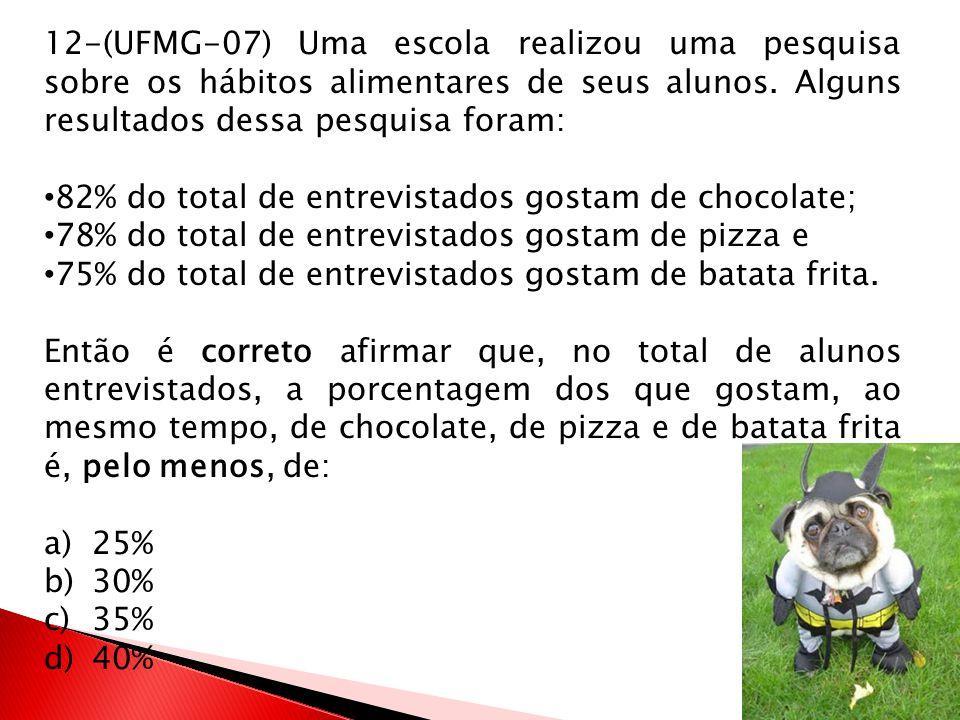 12-(UFMG-07) Uma escola realizou uma pesquisa sobre os hábitos alimentares de seus alunos. Alguns resultados dessa pesquisa foram: