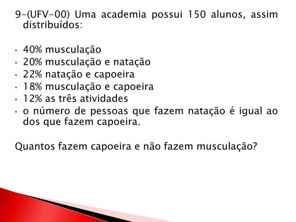 9-(UFV-00) Uma academia possui 150 alunos, assim distribuídos: