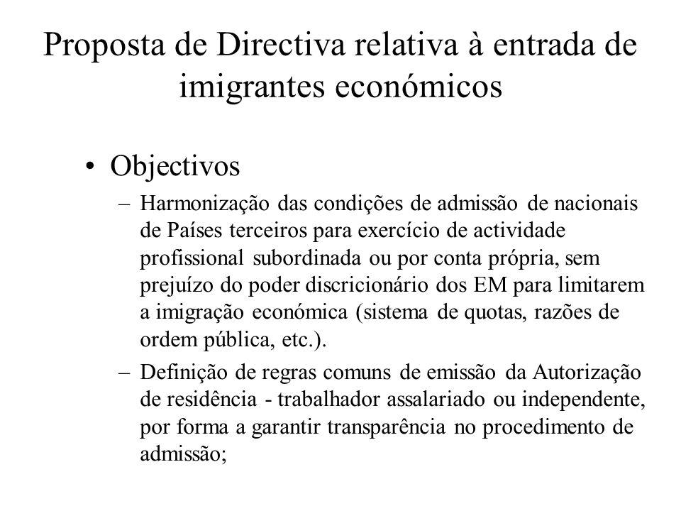 Proposta de Directiva relativa à entrada de imigrantes económicos
