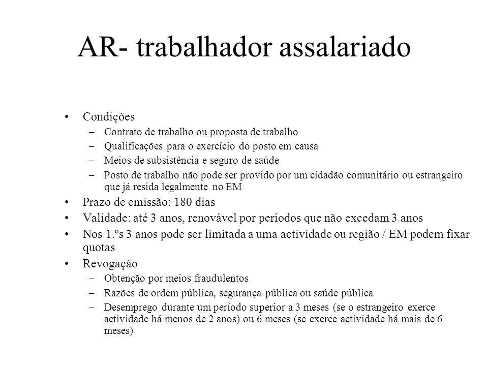 AR- trabalhador assalariado