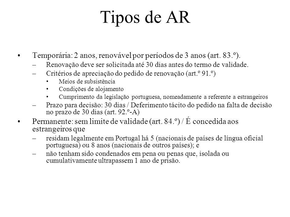 Tipos de AR Temporária: 2 anos, renovável por períodos de 3 anos (art. 83.º). Renovação deve ser solicitada até 30 dias antes do termo de validade.