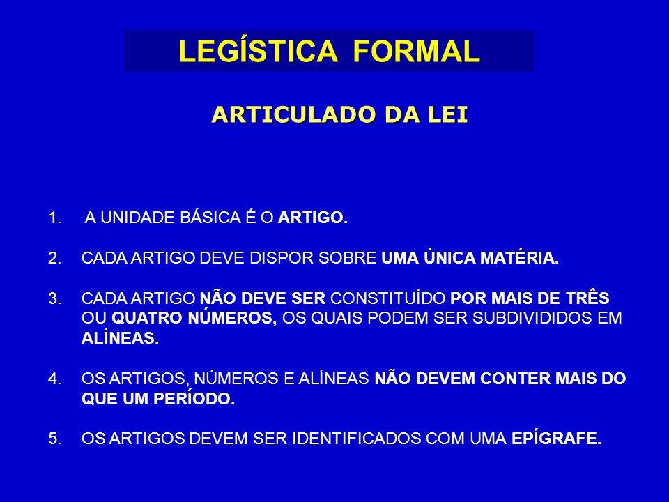 LEGÍSTICA FORMAL ARTICULADO DA LEI A UNIDADE BÁSICA É O ARTIGO.