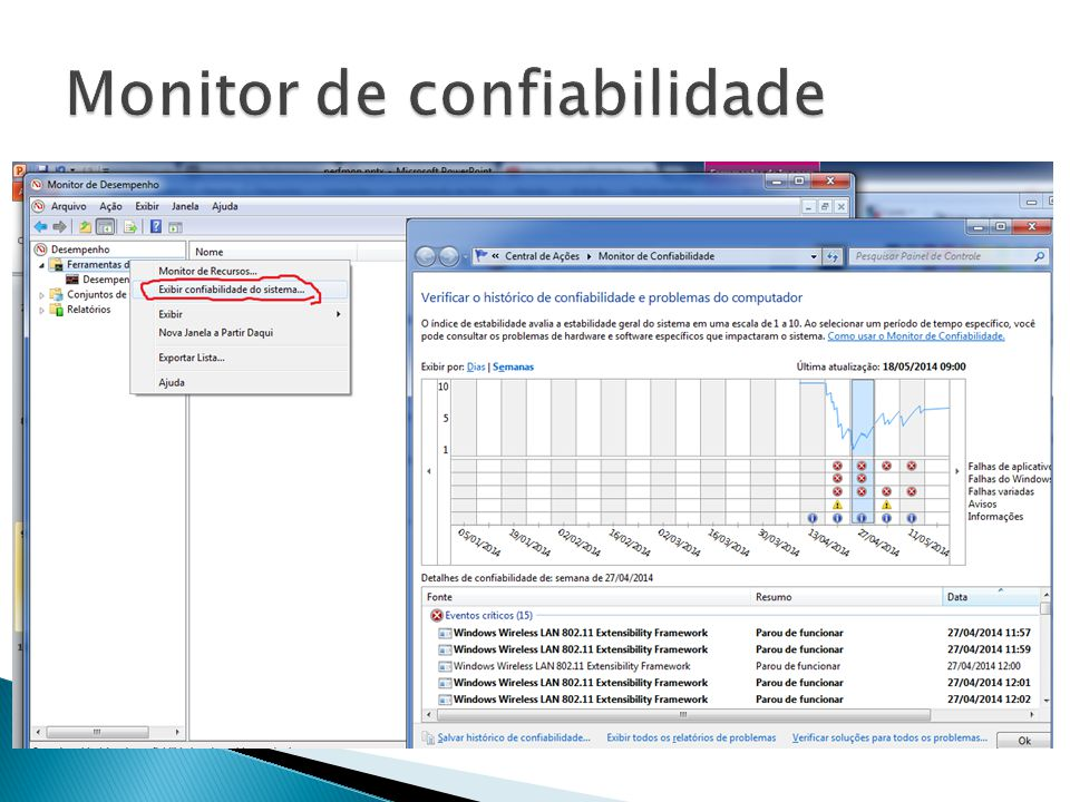 Monitor de confiabilidade
