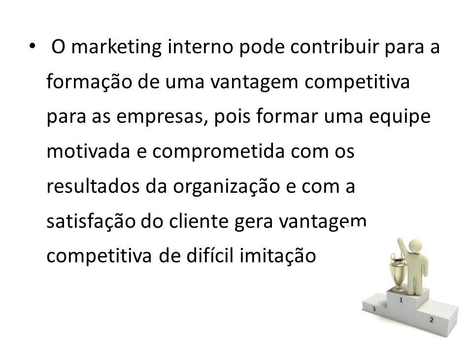O marketing interno pode contribuir para a formação de uma vantagem competitiva para as empresas, pois formar uma equipe motivada e comprometida com os resultados da organização e com a satisfação do cliente gera vantagem competitiva de difícil imitação
