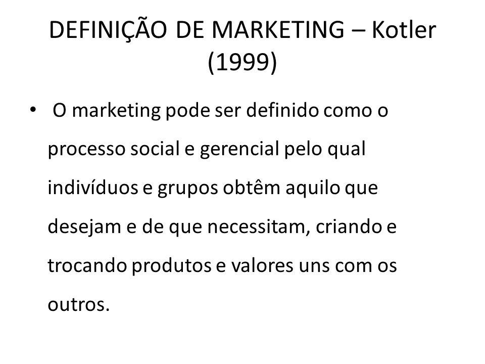 DEFINIÇÃO DE MARKETING – Kotler (1999)