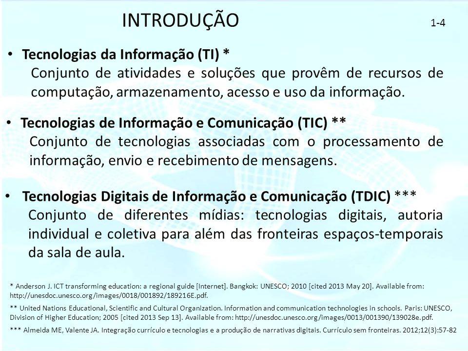 INTRODUÇÃO Tecnologias da Informação (TI) *