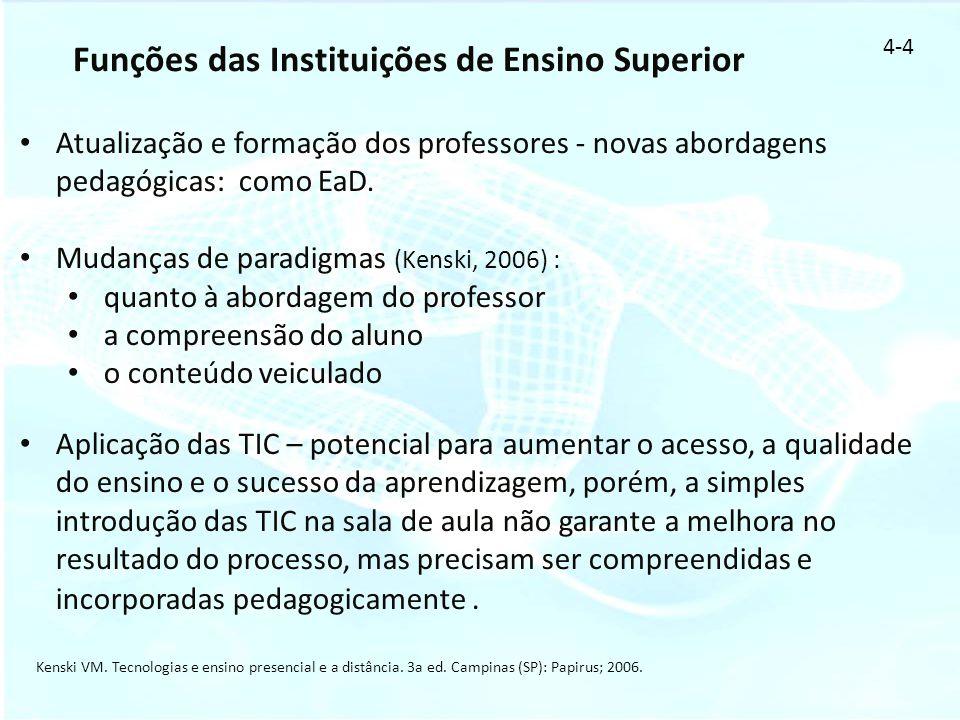Funções das Instituições de Ensino Superior