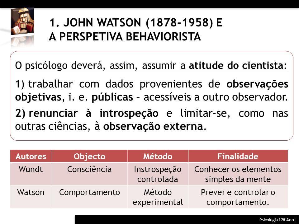 1. JOHN WATSON (1878-1958) E A PERSPETIVA BEHAVIORISTA