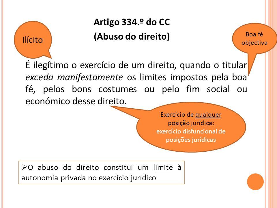 Artigo 334.º do CC (Abuso do direito) É ilegítimo o exercício de um direito, quando o titular exceda manifestamente os limites impostos pela boa fé, pelos bons costumes ou pelo fim social ou económico desse direito.