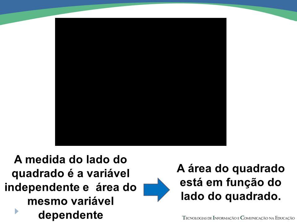 A área do quadrado está em função do lado do quadrado.
