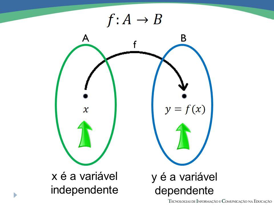 A B f x é a variável independente y é a variável dependente