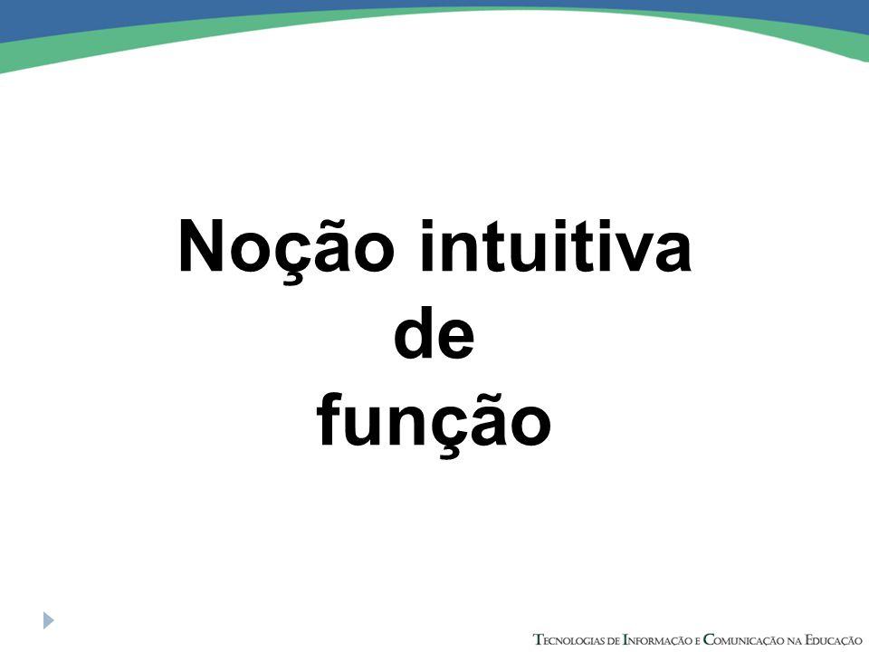 Noção intuitiva de função