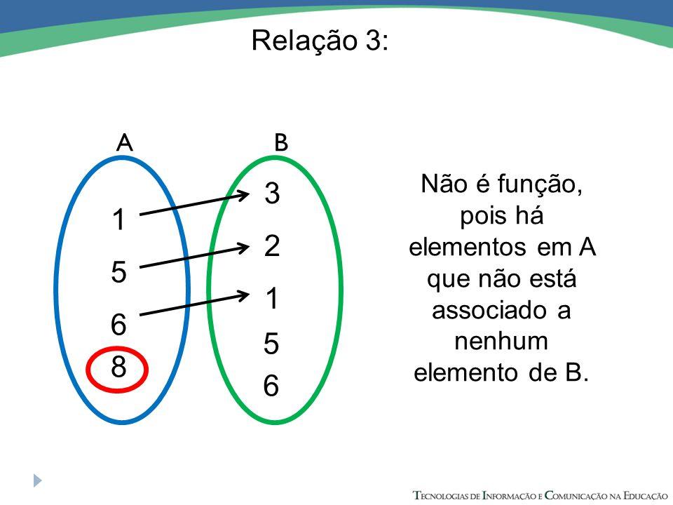 Relação 3: A. B. 3. 1. 2. 5. 1. 6. 5. Não é função, pois há elementos em A que não está associado a nenhum elemento de B.
