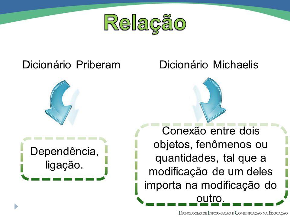 Relação Dicionário Priberam Dicionário Michaelis