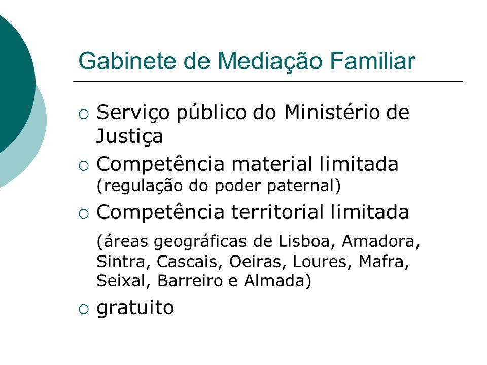 Gabinete de Mediação Familiar