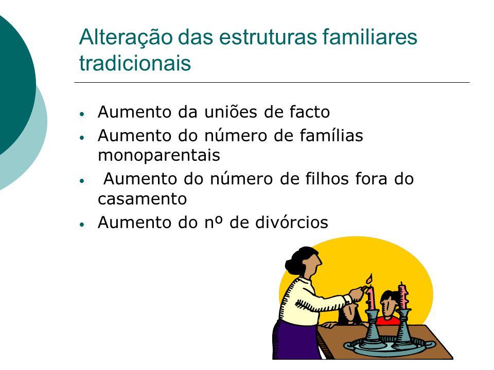 Alteração das estruturas familiares tradicionais