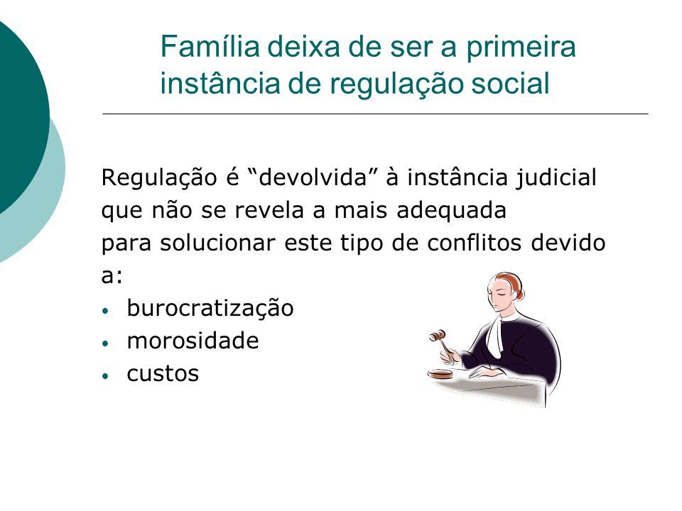 Família deixa de ser a primeira instância de regulação social