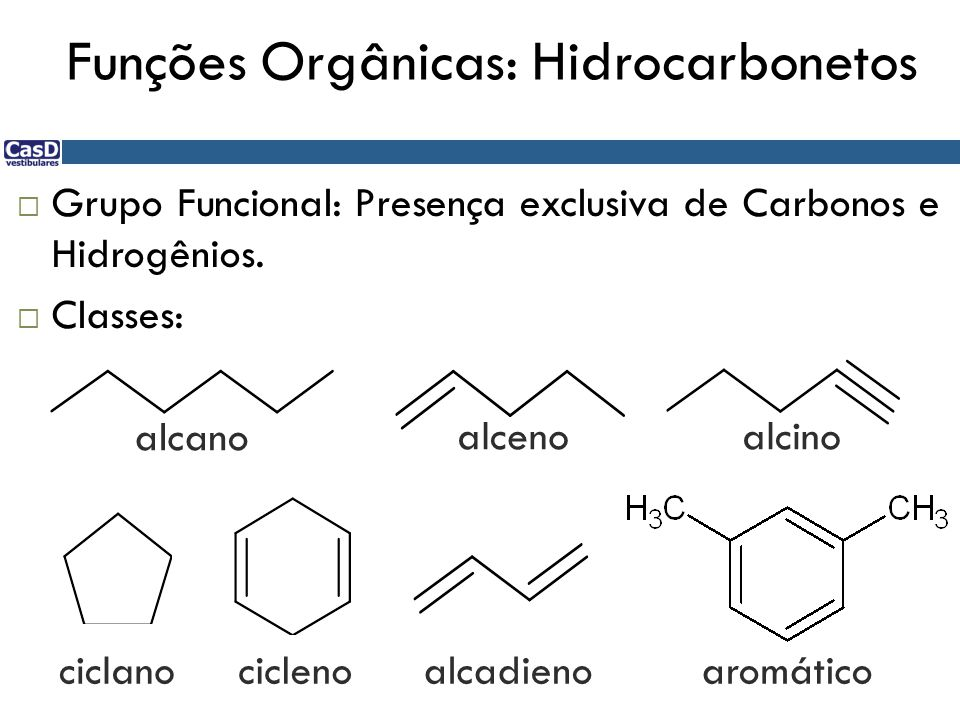 Funções Orgânicas: Hidrocarbonetos