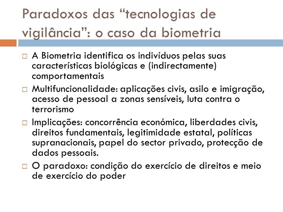Paradoxos das tecnologias de vigilância : o caso da biometria