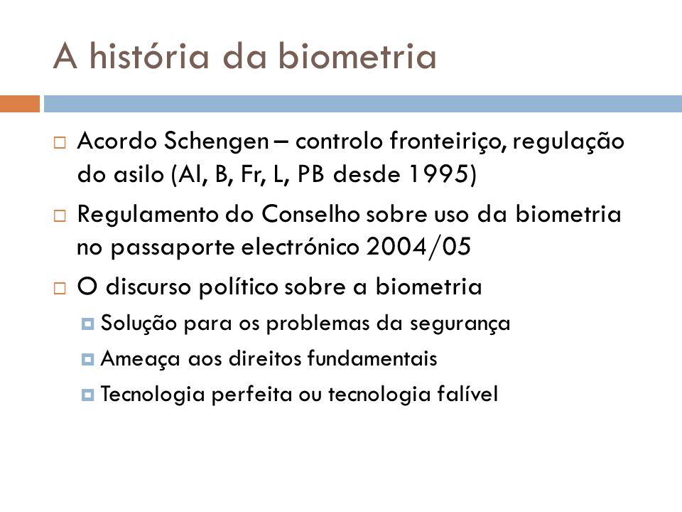 A história da biometria