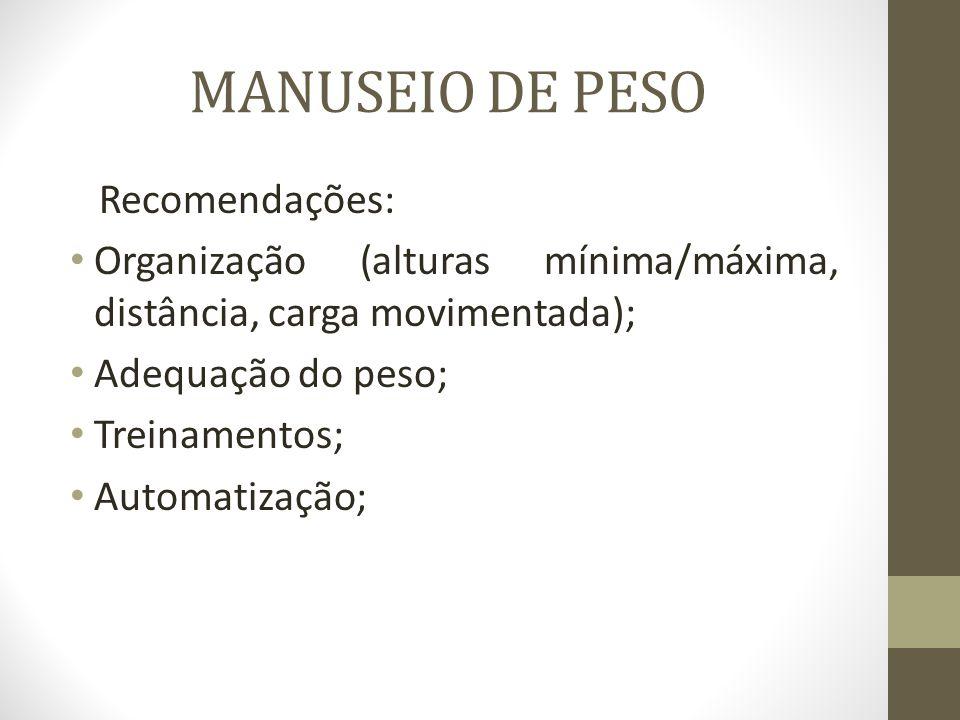 MANUSEIO DE PESO Recomendações: