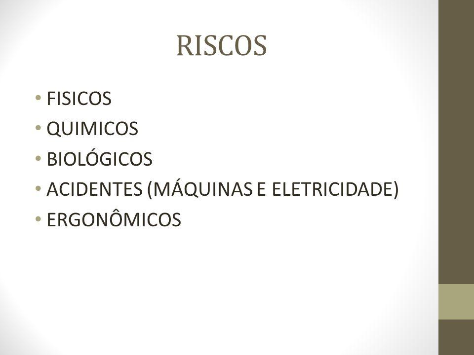 RISCOS FISICOS QUIMICOS BIOLÓGICOS ACIDENTES (MÁQUINAS E ELETRICIDADE)
