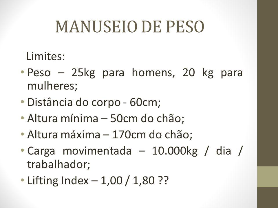 MANUSEIO DE PESO Peso – 25kg para homens, 20 kg para mulheres;